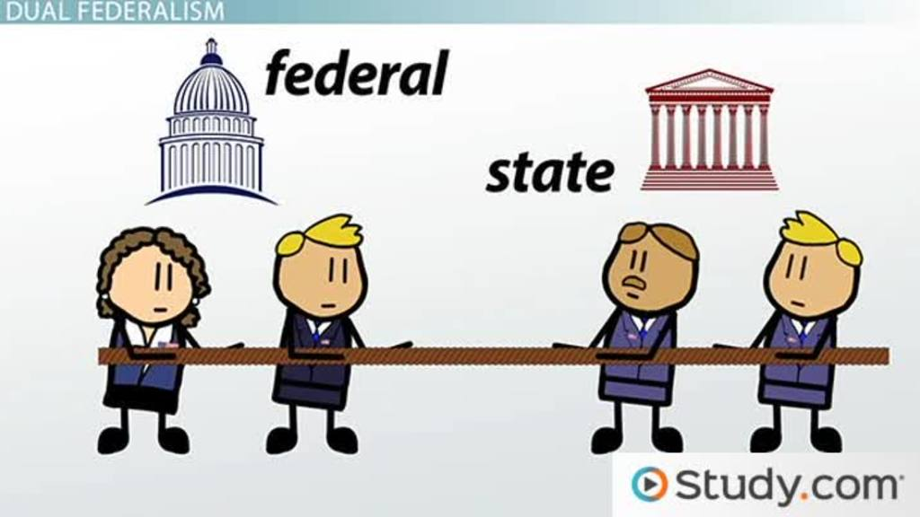a history of the different influences of united states governments federalism Federalism under the articles of confederation meant that all states had to agree to each action of the federal government in order for the federal government to act the role of the states and their relationship is not spelled out in the preamble of the.