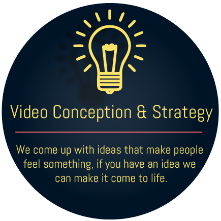 Video Conception & Strategy.png