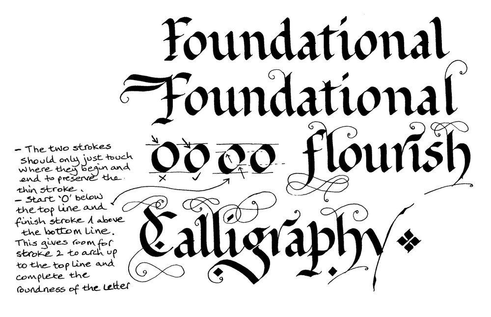 image from learncalligraphy.co.uk