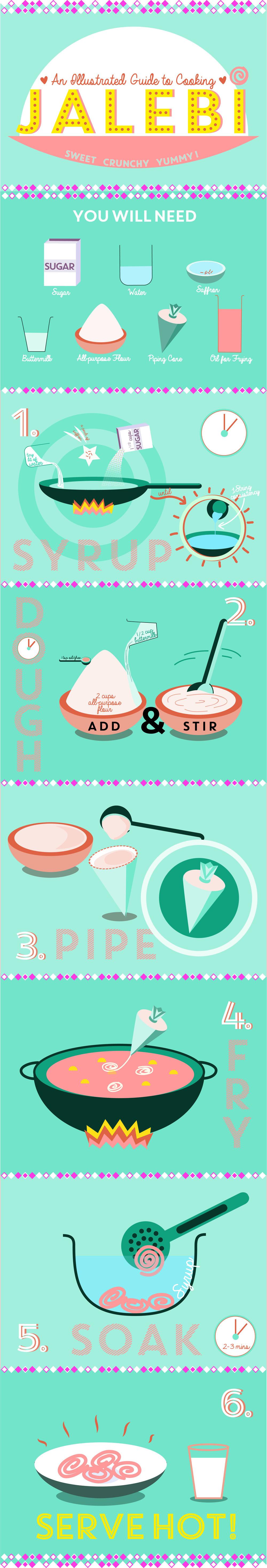 Jalebi TLJ recipe7.jpg