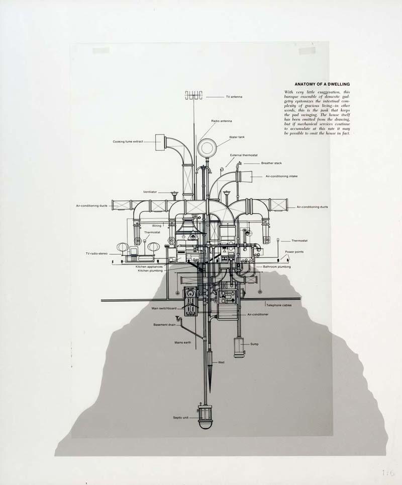 Anatomy of a dwelling, Reyner Banham, 1965.
