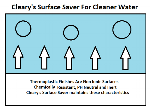 clearys surface saver for clean pools and water