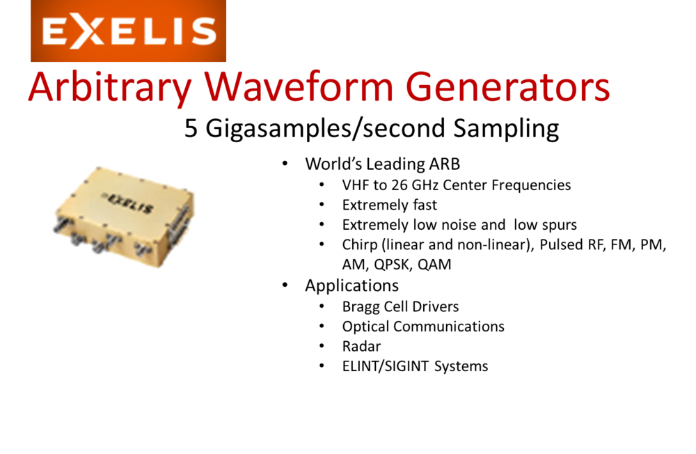 Arbitrary Waveform Generator