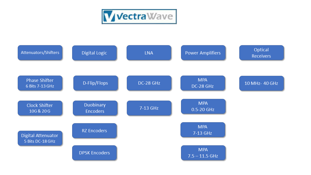 Vectrawave.png