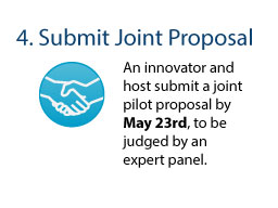submit_joint_proposal.jpg