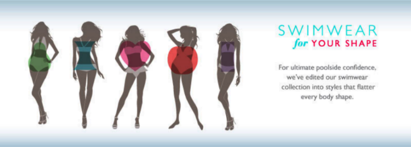 The Best Swimwear for Your Body Type — Posh Beauty Blog