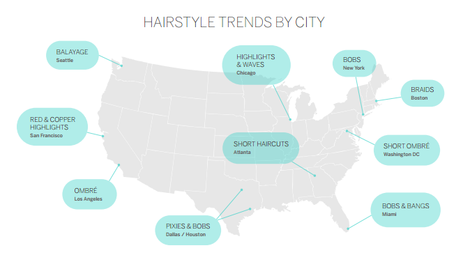Hairstyle Trends by City