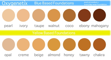 Oxygenetix Oxygenating Foundation Shades