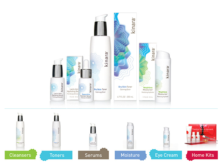 Kinara Skincare Products