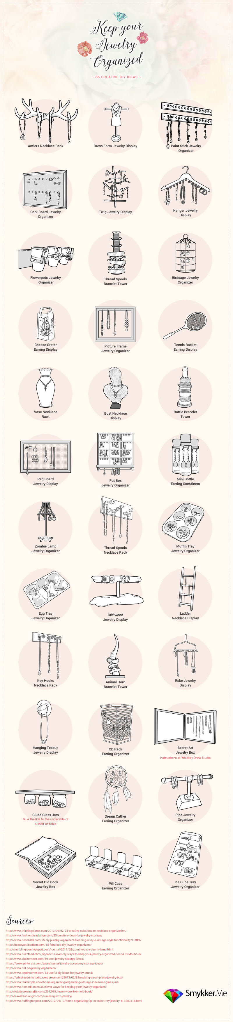Jewelry Organization DIY.jpg