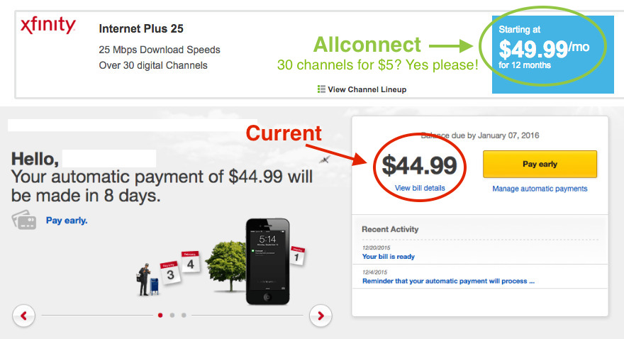 AllConnect MultiChannel Market