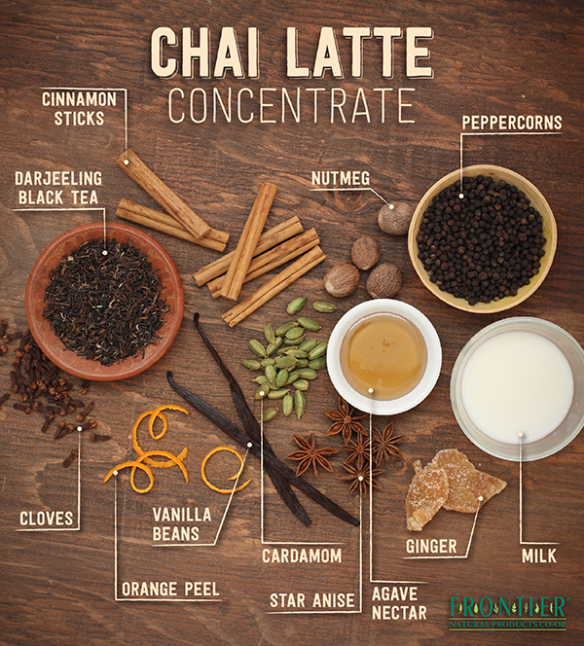 Dirty Chai Tea Latte Recipe