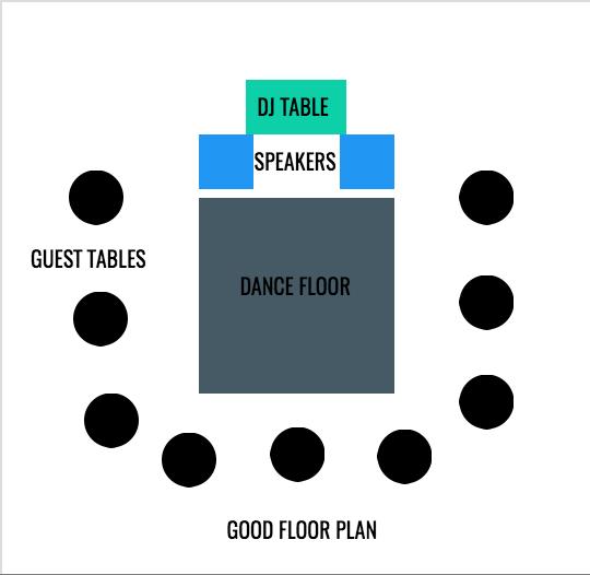 Good Floor Plan
