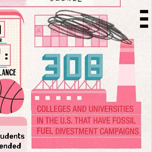 A portion of a new illustration that almost killed me this week. Big info map about education