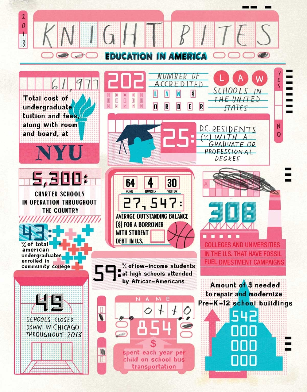 Justin Gabbard Infographic