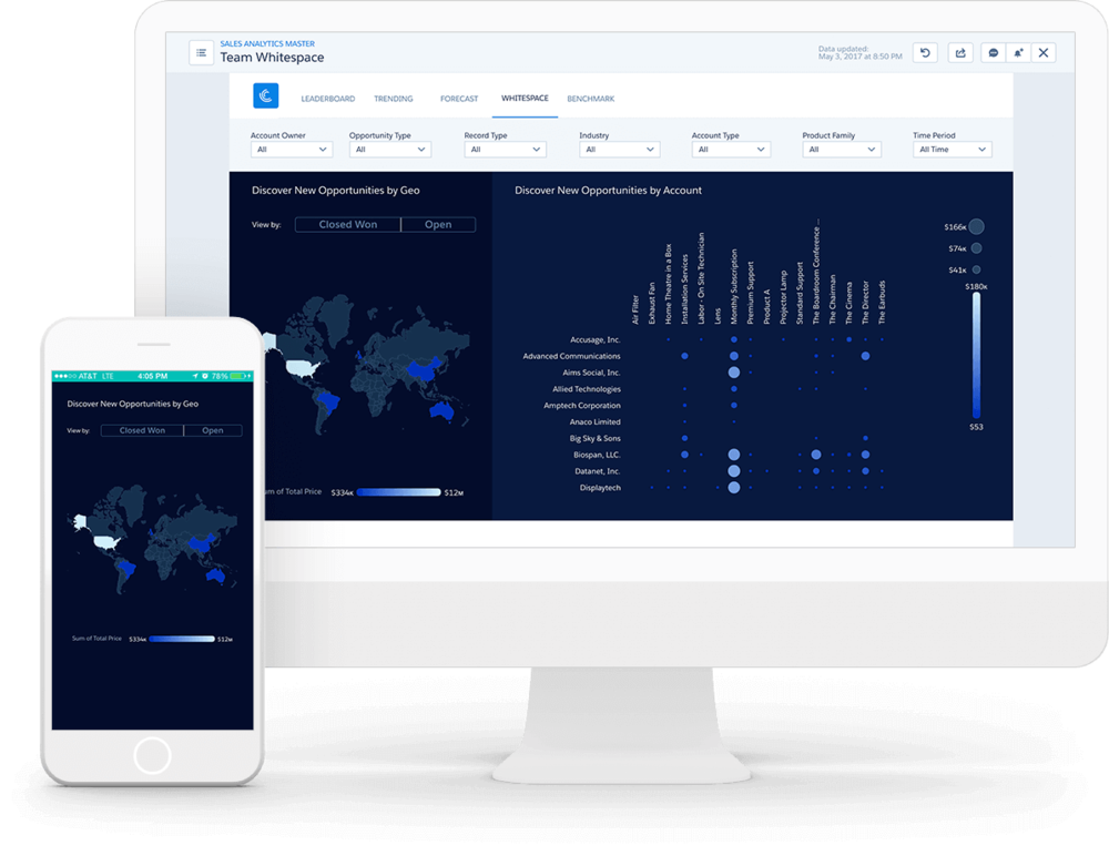 Einstein Analytics - Transform the way your company collects, analyzes, and distributes customer information. Unify datasets from multiple sources into a single view so you can get faster answers and take immediate actions.