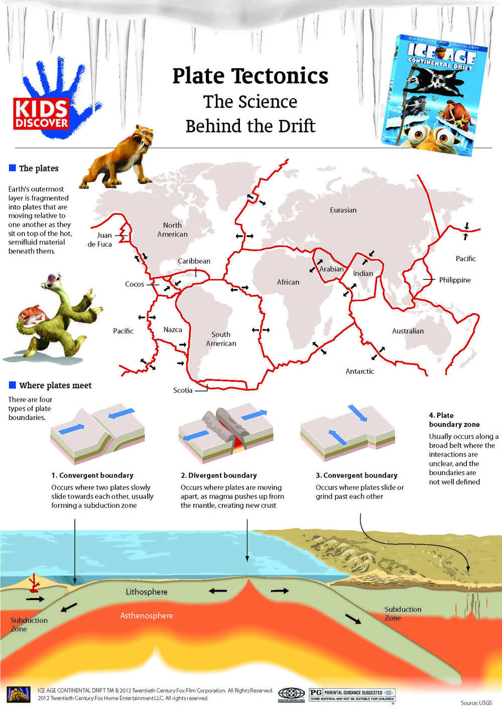 KIDS-DISCOVER_Continental-Drift 4.jpg