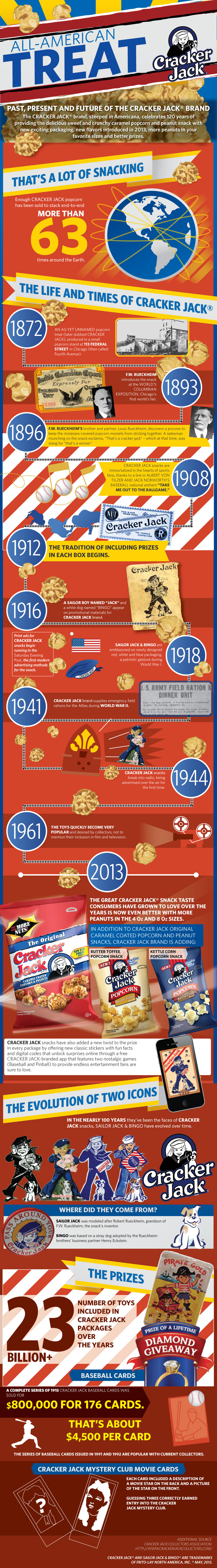 CrackerJack_Inforgraphic_2013.jpg