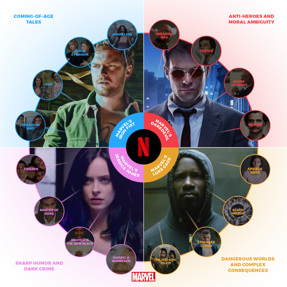 Netflix Persuasion #Netflix #StreamTeam