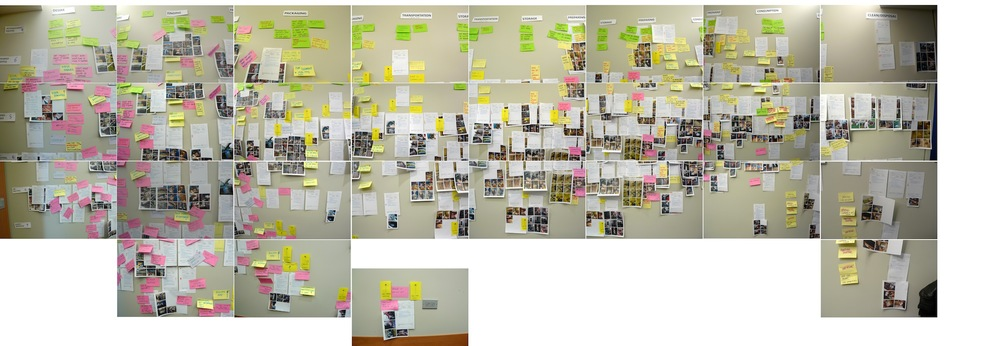 The original wall where we mapped our observation of over 40 people's breakfast habits in relation to Oatmeal. We mapped highs and lows and looked for user-driven opportunities to improve their breakfast/oatmeal experience.
