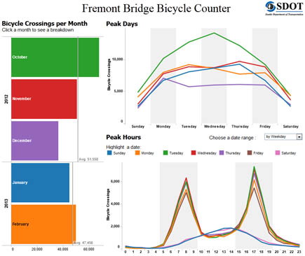 fremont_bike_counter-SM