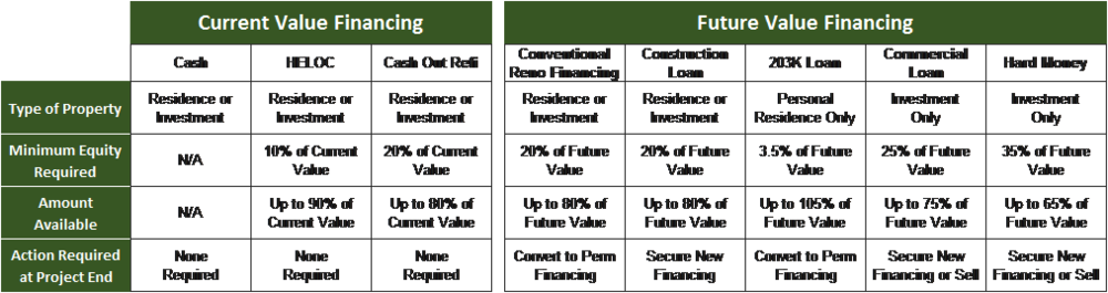 Financing Grid.png