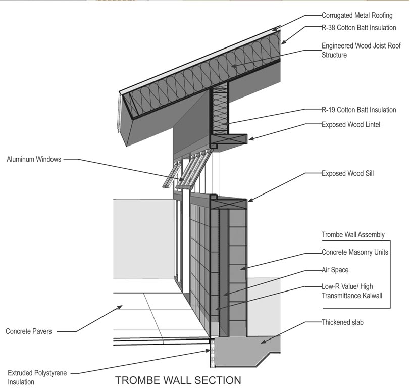 wall-sec.jpg