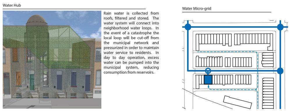WaterMicroGrid.jpg