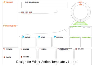 DESIGN FOR WISER ACTION TEMPLATE