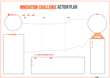INNOVATION CHALLENGE ACTION PLAN TEMPLATE