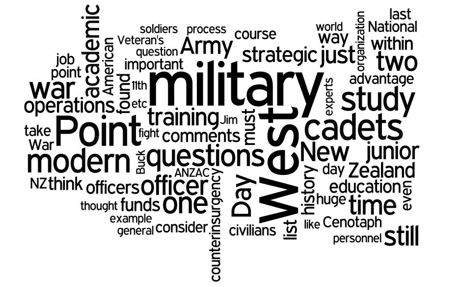 Image courtesy of Wordle.net.