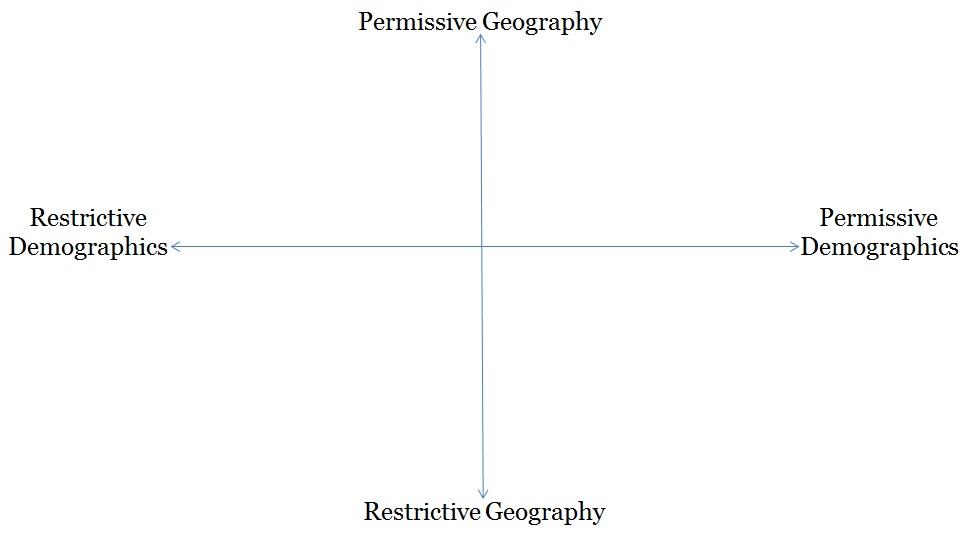 demographic essay