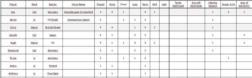 week 6 scores