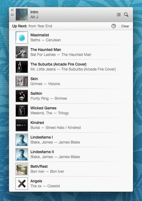 2012 – Playlist (depressing yet oddly hopeful)