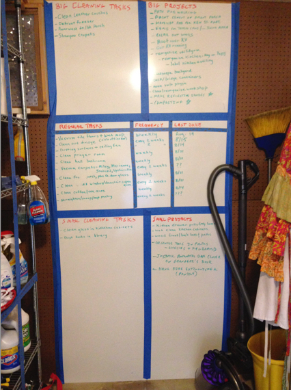 "Kay Hart suggested that we put up a task board, so that visitors could find a job to do while they are at CTR.  No sooner said than done!  (Well, actually it took a couple of weeks, and one of the first tasks on the task board is, ""Finish the task board""!)"