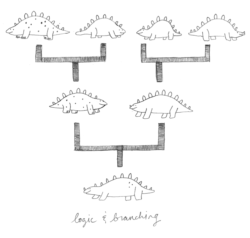 Logic & Branching Sketch