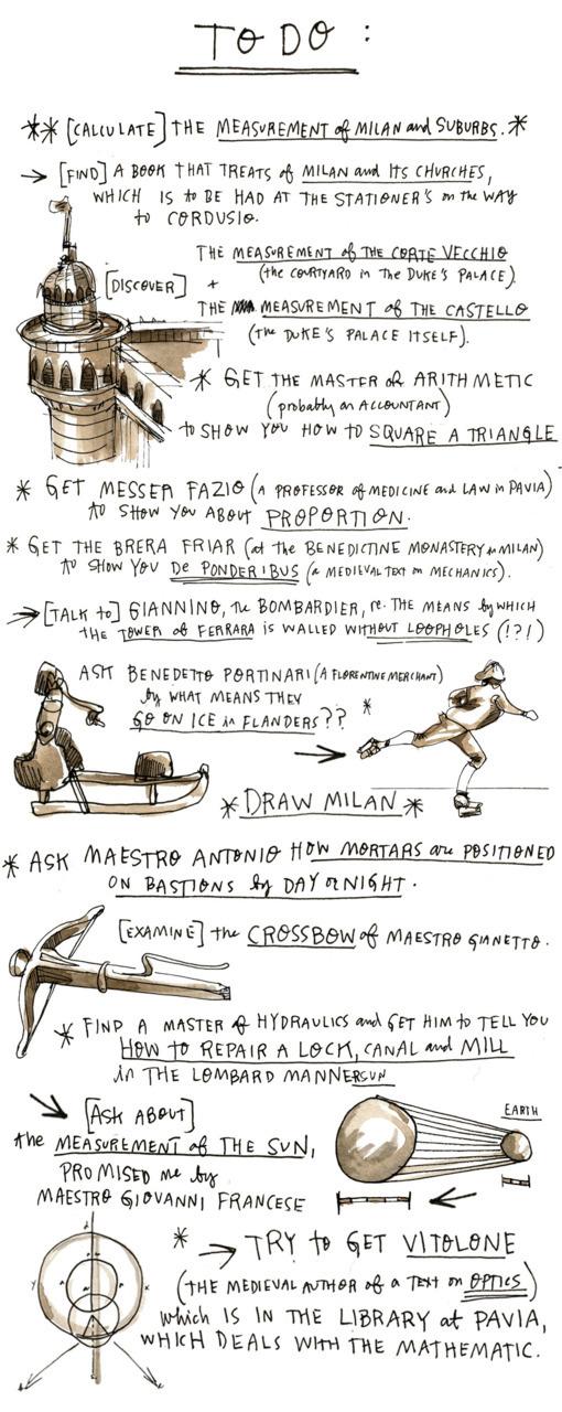 (via  Leonardo's To-Do List : Krulwich Wonders… : NPR )