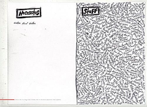 simplifyyourlife :     necessities vs stuff