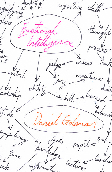 50days50covers :      Day Eleven       Daniel Goleman's  Emotional Intelligence   (1995) showed clearly how skills in dealing with and reading emotions can be even more important than the cognitive skills that are usually cited as the official reason for career advancement.