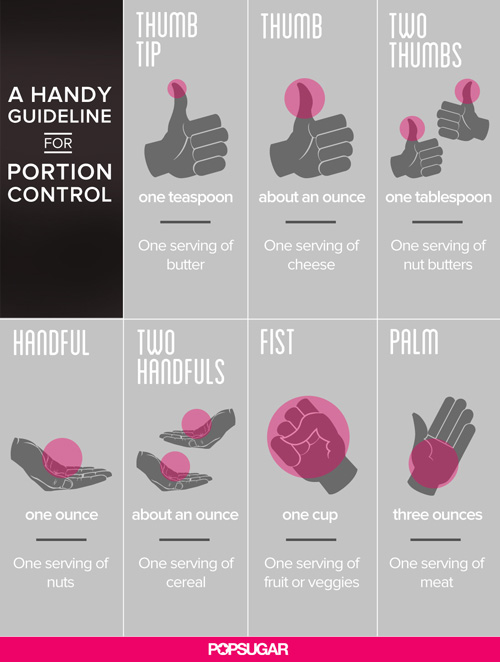 portion-control-guide.jpg