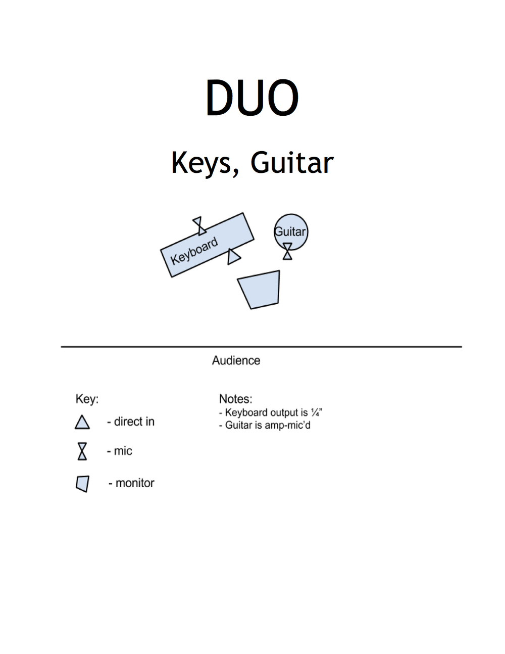 Downtown Shimmy Stage Plot - piano-guitar duo.jpg
