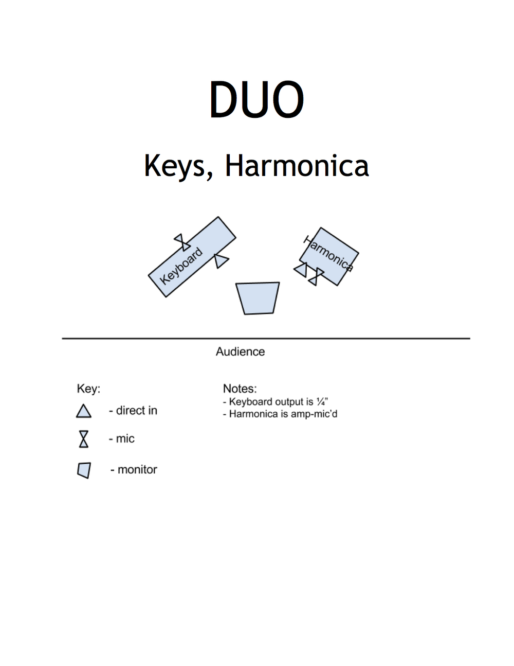 Downtown Shimmy Stage Plot - piano-harmonica duo.jpg