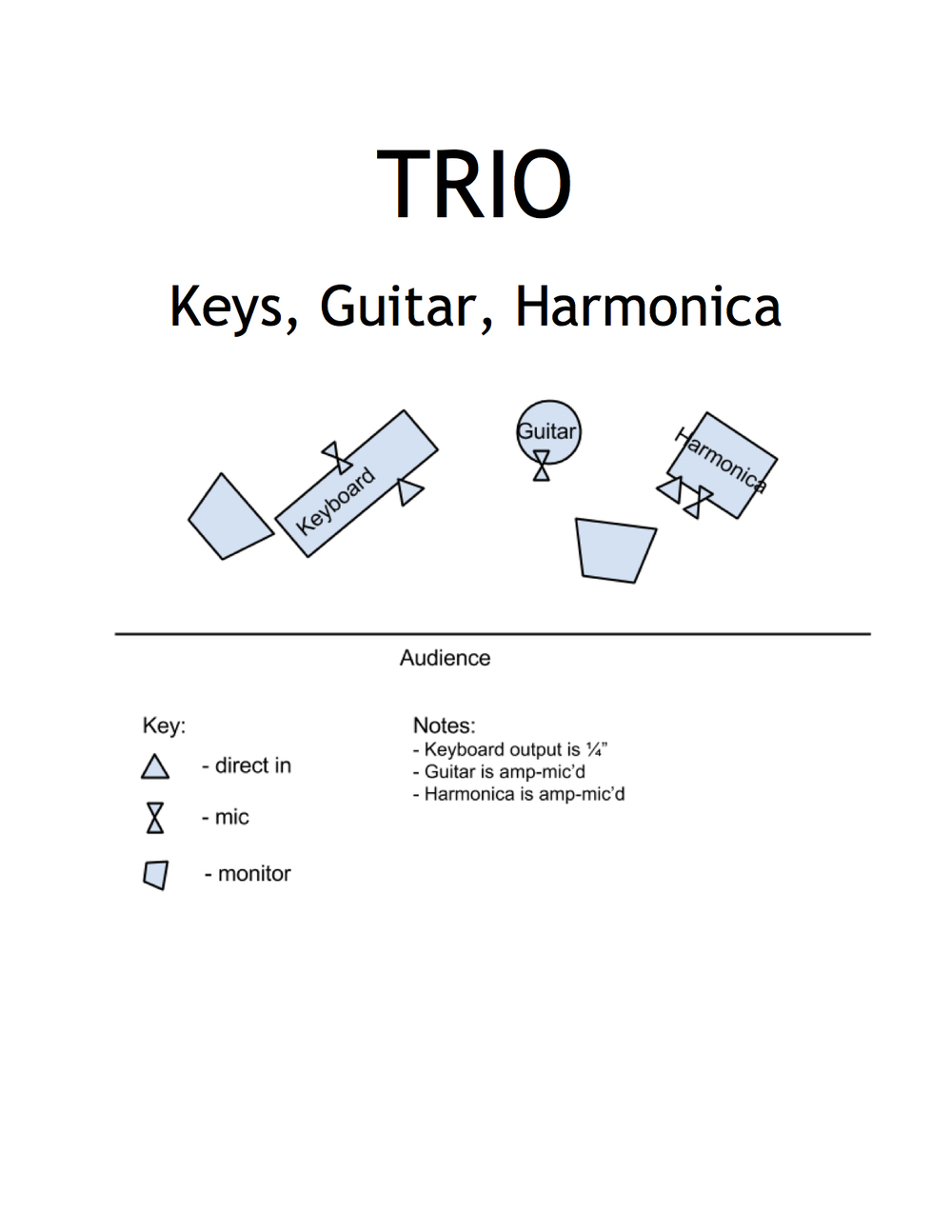 Downtown Shimmy Stage Plot - trio.jpg