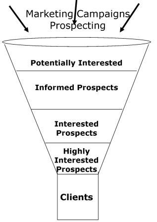 Sales-Funnel.jpg