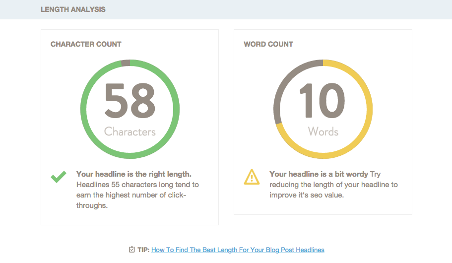 CoSchedule's  Headline Analyzer .