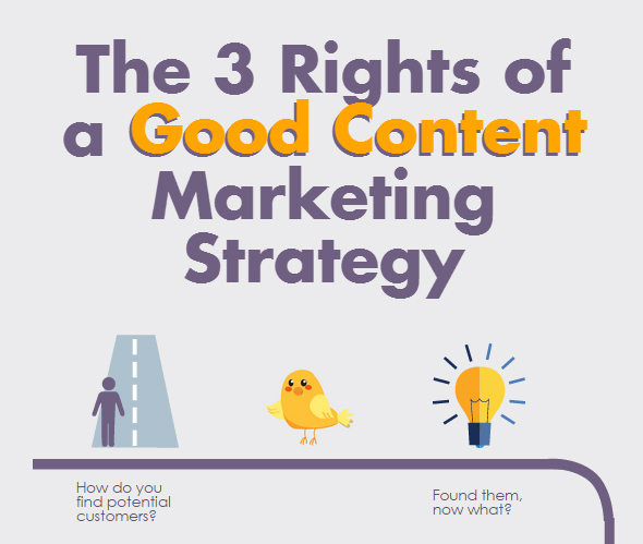 The foundation of a good content marketing strategy lies in the journey you take.