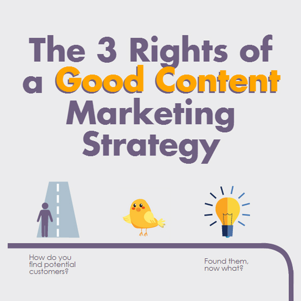 The Right Steps Forward to A Good Content Marketing Strategy