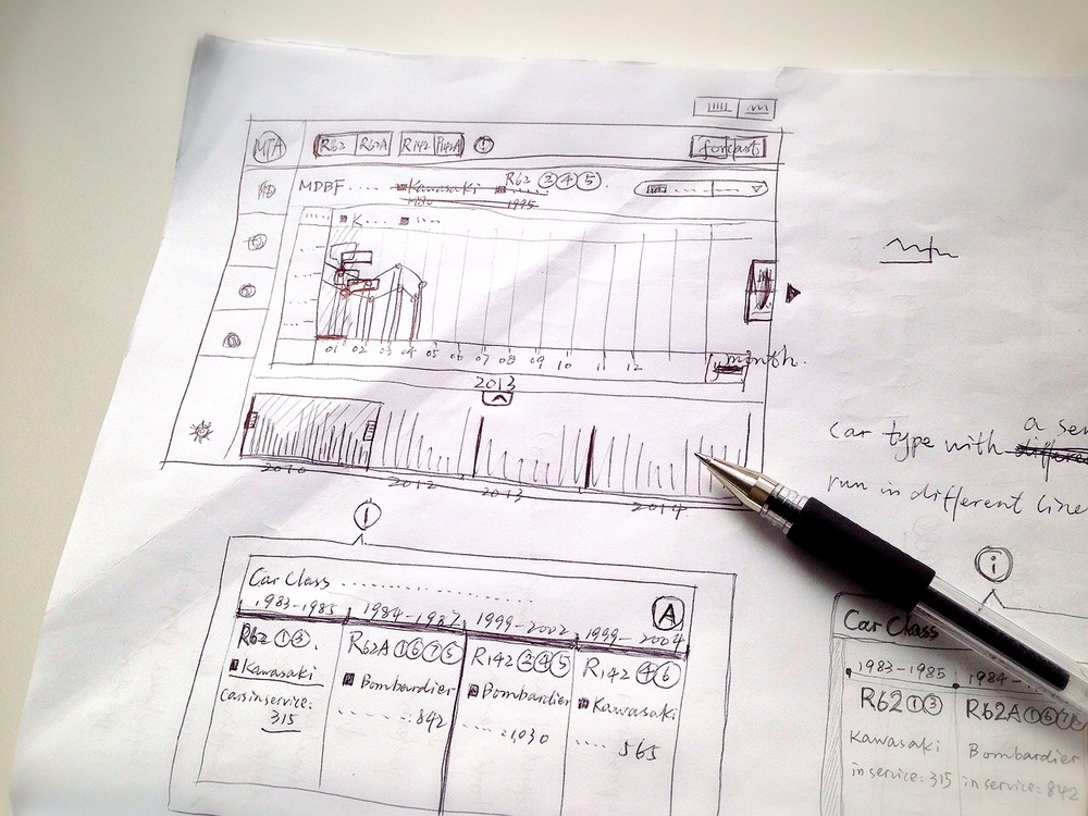 Sketch of the interface