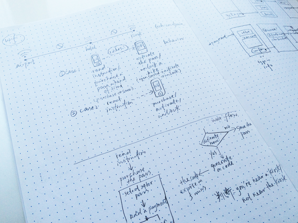 Analyzing different use cases under Wi-Fi limitation circumstances and sketching out the user flow