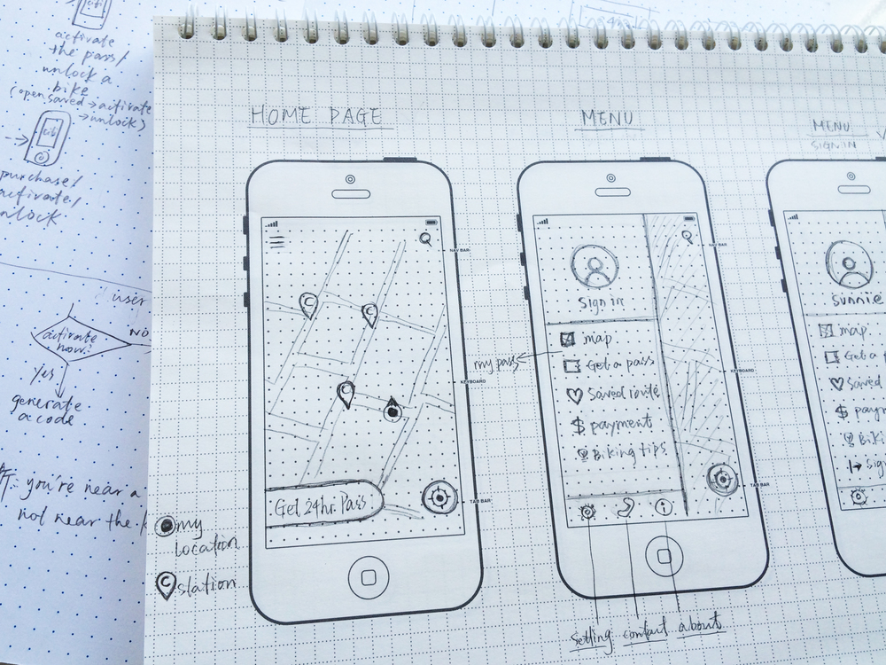 Hi-Fi wireframe sketches
